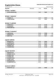 Ergebnisliste VM Rodeln 2013 - SV Tristach