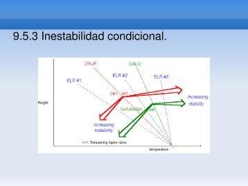9.5.3 Inestabilidad condicional.