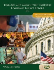 Firearms and Ammunition industry Economic Impact Report