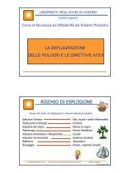Direttive ATEX - Università degli Studi di Cassino