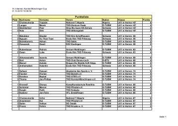 Ergebnisliste - beim Taekwondoverein Korntal-Münchingen eV