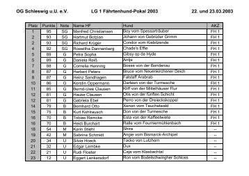 OG Schleswig u.U. e.V. LG 1 Fährtenhund-Pokal ... - SV OG Schleswig