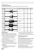 Serie R : Viti rullate - SolidComponents - Page 3