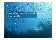 Il riequilibrio del bilancio idrico