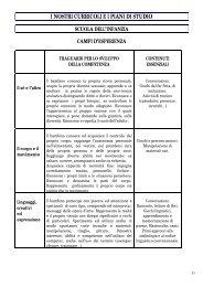 pof 2012-2013 curricoli e i piani di studio - Ddbandiera.it