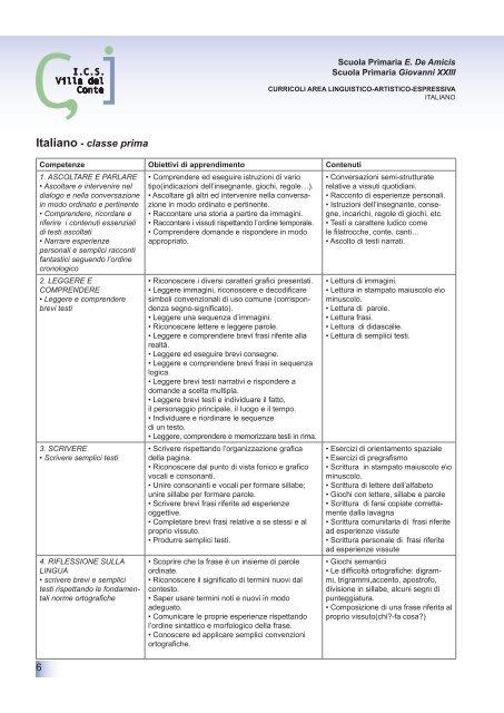 Progettaz. Curricolare dell'Istituto (CURRICOLI) (Agg. 08/04/10)
