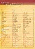 Principi attivi per l'industria alimentare - Carlo sessa SpA - Page 2