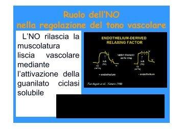 Farmaci per la cardiopatia ischemica_2