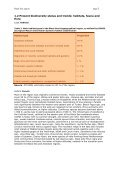 Report on the Black Sea Region - European Environment Agency - Page 5