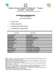 Documento 15 Maggio 2011_5A Sirio - ITST Mazzotti