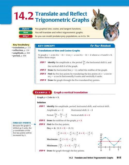 142translate and reflect trigonometric graphs