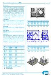 Recuperatore di calore a trasmissione CRET pag. E-27 ... - FCR