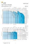 VOGEL - Pompe multietajate - Alpha Pompe - Page 4