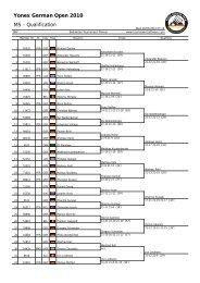 Yonex German Open 2010
