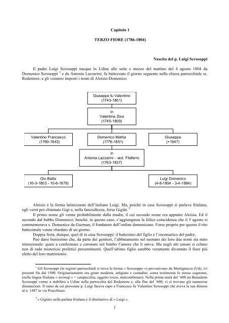 Scarica il PDF - Amici Padre Luigi