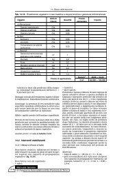 Interventi stabilizzanti - Provincia di Terni