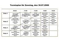 Vereinsmeisterschaft 2006 - Ergebnisse Einzel - beim TC Seeschneid