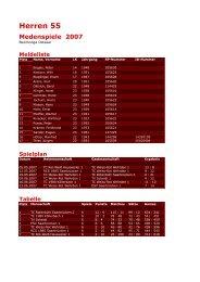 Herren 55 Medenspiele 2007 - Tennisclub Weiss-Rot Wehrden eV