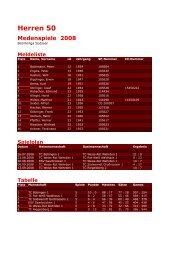 Herren 50 Medenspiele 2008 - Tennisclub Weiss-Rot Wehrden eV