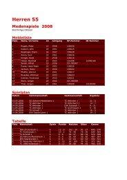 Herren 55 Medenspiele 2008 - Tennisclub Weiss-Rot Wehrden eV