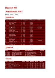 Herren 40 Medenspiele 2007 - Tennisclub Weiss-Rot Wehrden eV