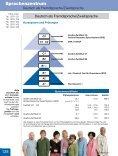 (Seite 124-205) Sprachenzentrum - Mannheimer Abendakademie ... - Seite 5