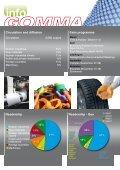 l'industria della gomma elastica - Edifis - Page 2
