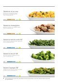 Salades et garnitures de sandwiches - Page 6