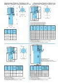 hydraulic accessories hydraulik zubehör accessoires ... - Fluidtech - Page 3