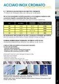 barre cromate - CMC ITALIA Srl - Page 7
