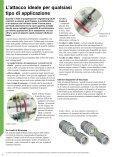 Attacchi rapidi faccia piana per fluidi - Global - Page 4