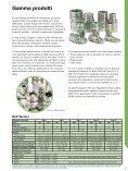 Attacchi rapidi faccia piana per fluidi - Global - Page 5