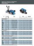 Hydraulic range A - Page 5