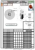 143 avvolgitubo per oleodinamica / hydraulic hose reels - Demac - Page 7