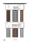 FC332AQP HOSE - Page 5