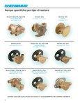 Manuale di manutenzione e riparazione - Sherwood Pumps - Page 4