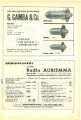 Radiotecnica Teorica e Pratica - Introni.it - Page 3