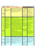 Bloque III subtema 2.1 - Reforma de la Educación Secundaria - Page 2