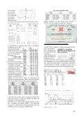 1985-1989 da IV3PRK riprende e ..di nuovo Pantelleria - A.R.I. Udine - Page 5