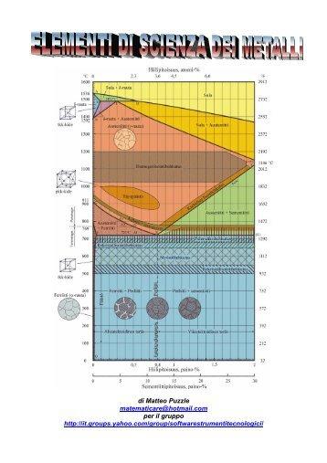 pdf scienza dei metalli - Matematicamente.it