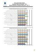 CPA Relatório Estatístico Avaliação Institucional – 2011 / 2 - Page 4