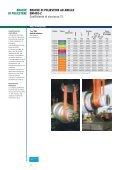 Braghe in Poliestere - Alfatech Italia - Page 4