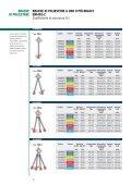 Braghe in Poliestere - Alfatech Italia - Page 5