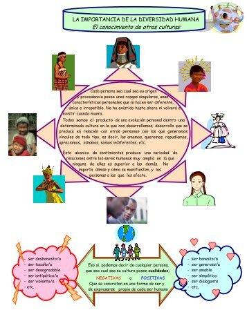 32-4-importancia de la diversidad humana