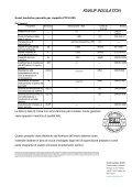 KNAUF INSULATION - Fibrac Insulation srl - Page 2
