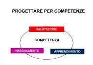 progettare per competenze - Apprendimenti di base per la scuola in ...