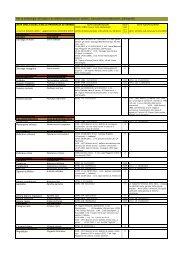 Lista uccelli in ordine sistematico - Gruppo Insubrico di Ornitologia