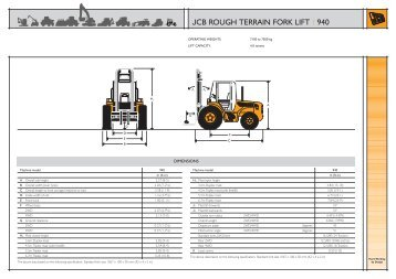 JCB ROUGH TERRAIN FORK LIFT | 940