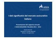 I dati significativi del mercato assicurativo italiano - Ania