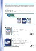 Linea lavanderia PROGRAM - Cleaning with Tana Professional. - Page 4